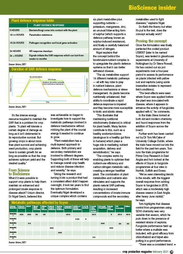 CPM Scyon Feb 2021 Page 2