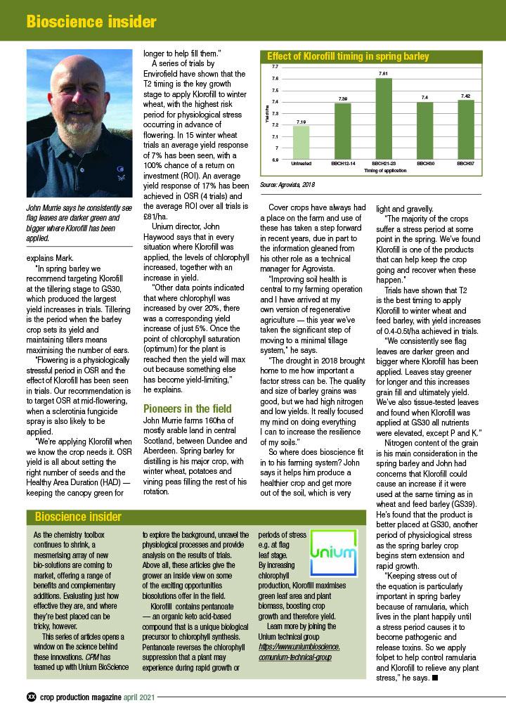 CPM Klorofill Article Harvest more light